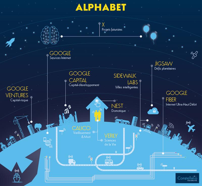visuel constellat-ALPHABETV2-FR